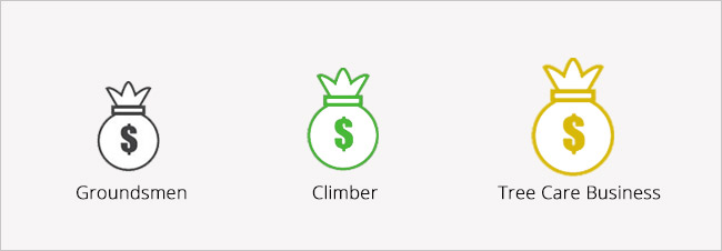 how-much-arborist-earn-infographics-web