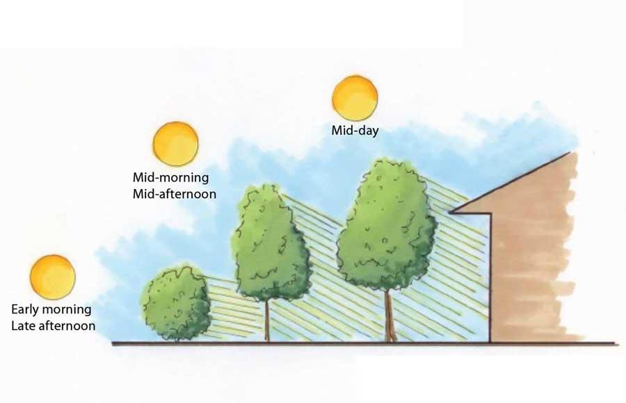 sun-angle-and-shading-of-home