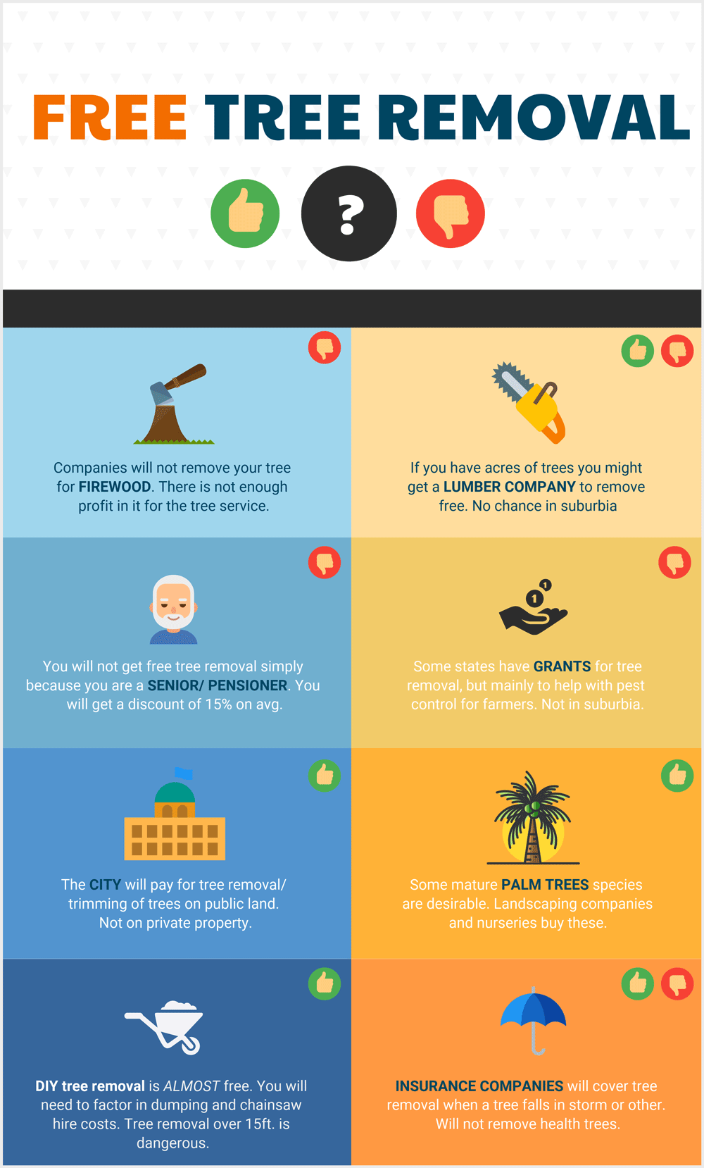 free-tree-removal-infographic-website2